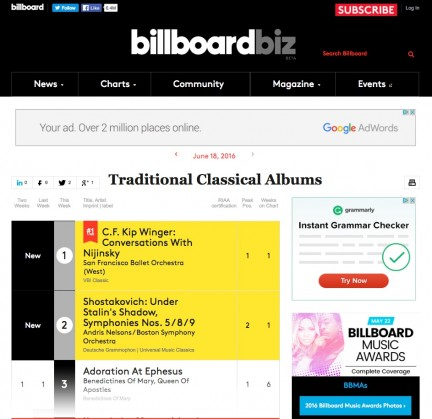 News image for Conversations With Nijinsky Hits #1 on Billboard Music